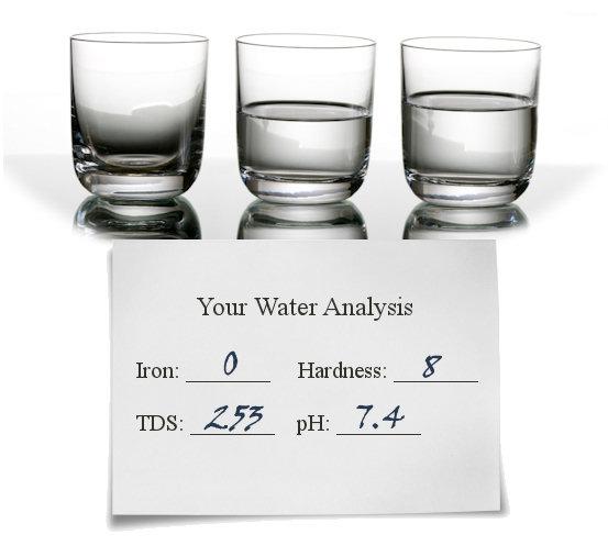 Free Water Analysis